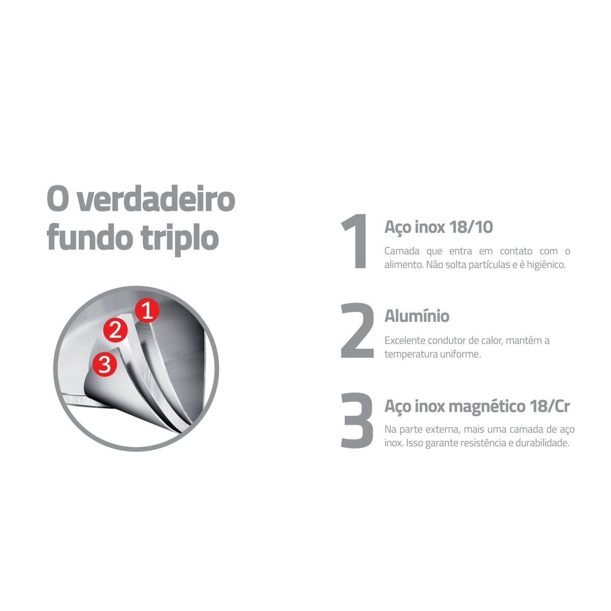 Frigideira 26cm 2,4L Funda Aço Inox 62637/264 Tramontina