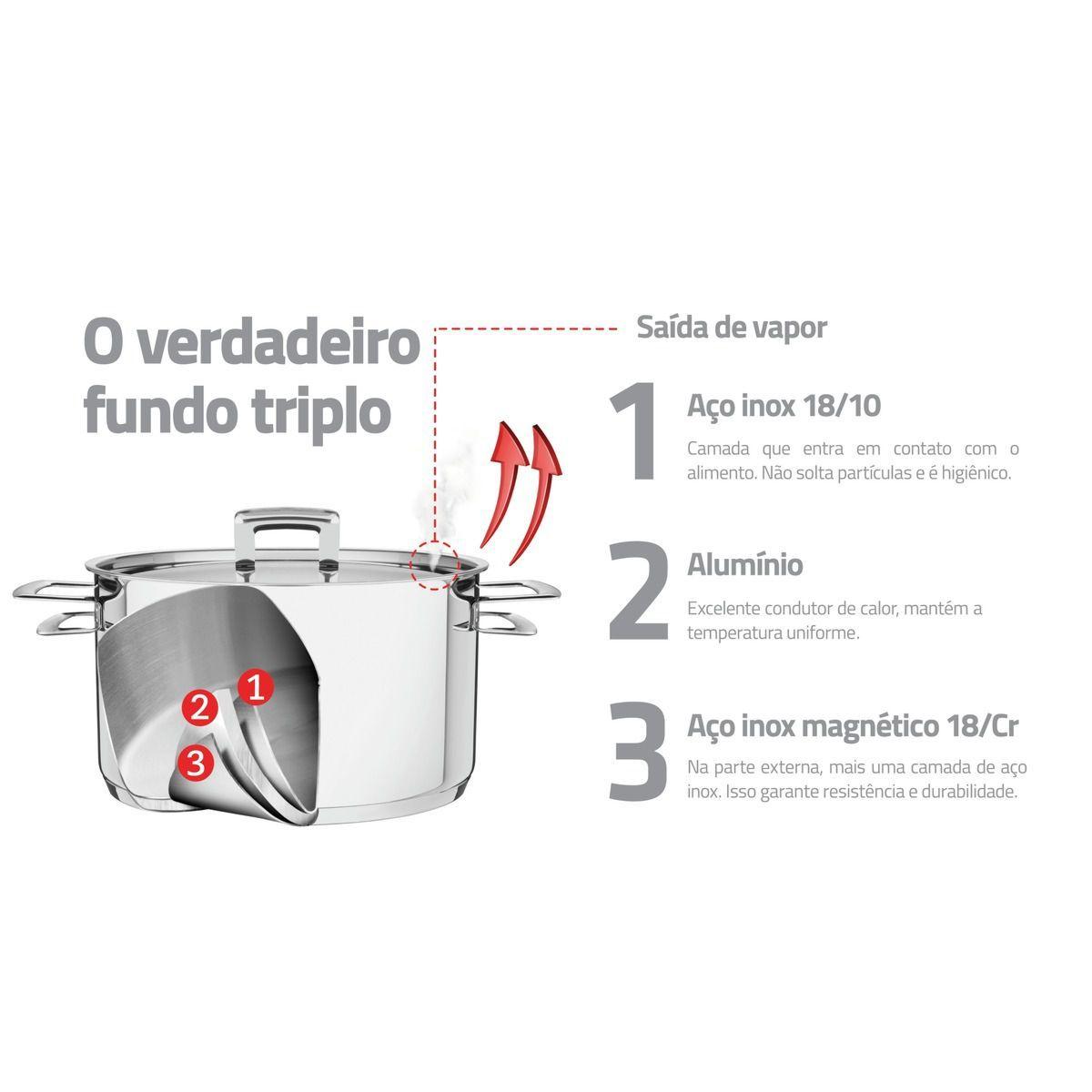 Jogo Cozi-Pasta 20cm 4,6L Aço Inox Brava 2 Peças 65400/410 Tramontina