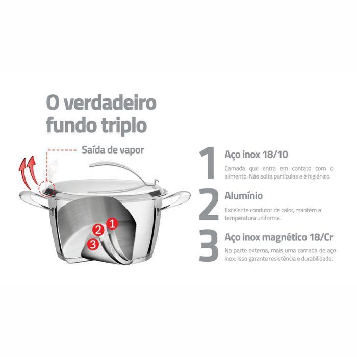 Jogo de Panelas 4 Peças Ventura Aço Inox 65360/280 Tramontina