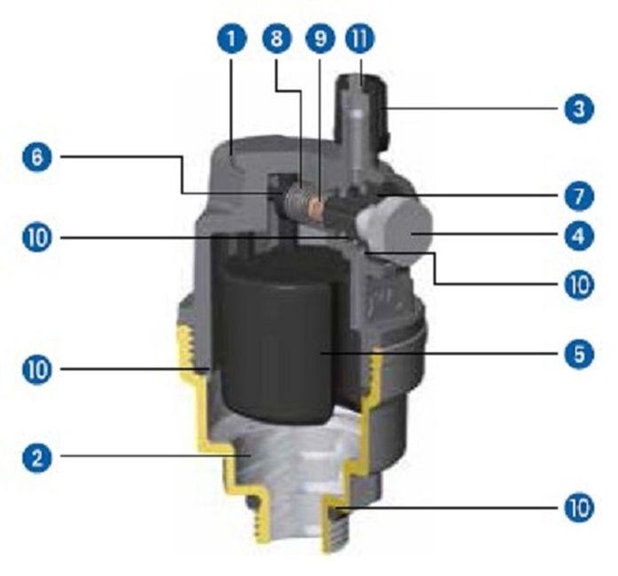 Válvula Quebra Vácuo / Eliminadora de Ar - Emmeti
