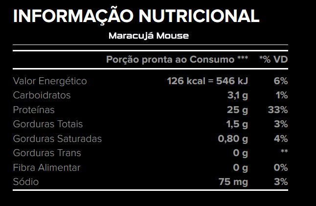 BEST WHEY 900g ATLHETICA - Clube do Fit