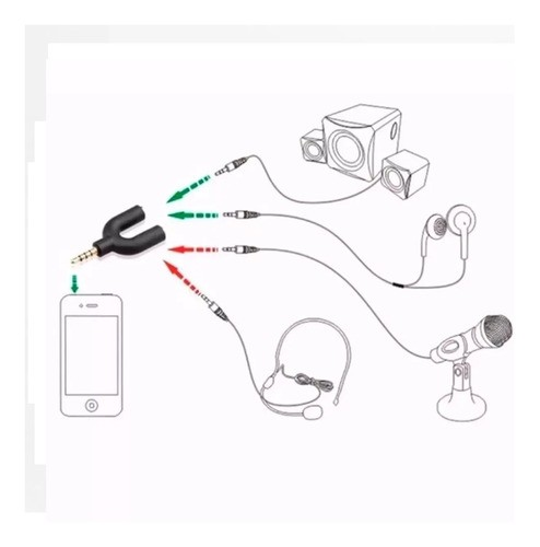 Adaptador Splitter P2 x P3 Áudio e Fone Soundvoice Lite AP3Y