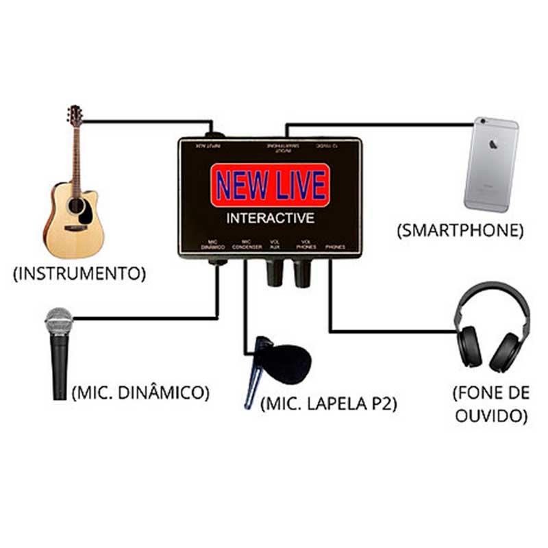 Interface de Áudio Para Gravação e Interação Online New Live