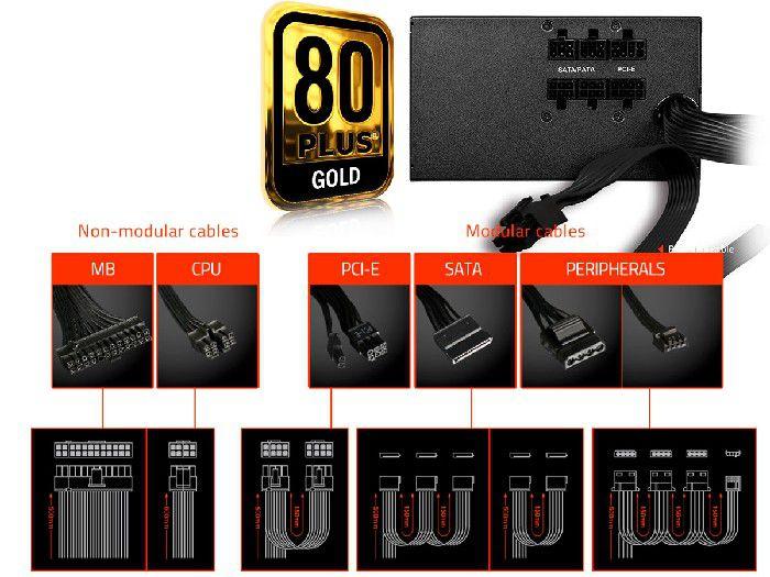 Fonte Alimentação Atx Gigabyte 750w G750h Modular 80 Plus Gold