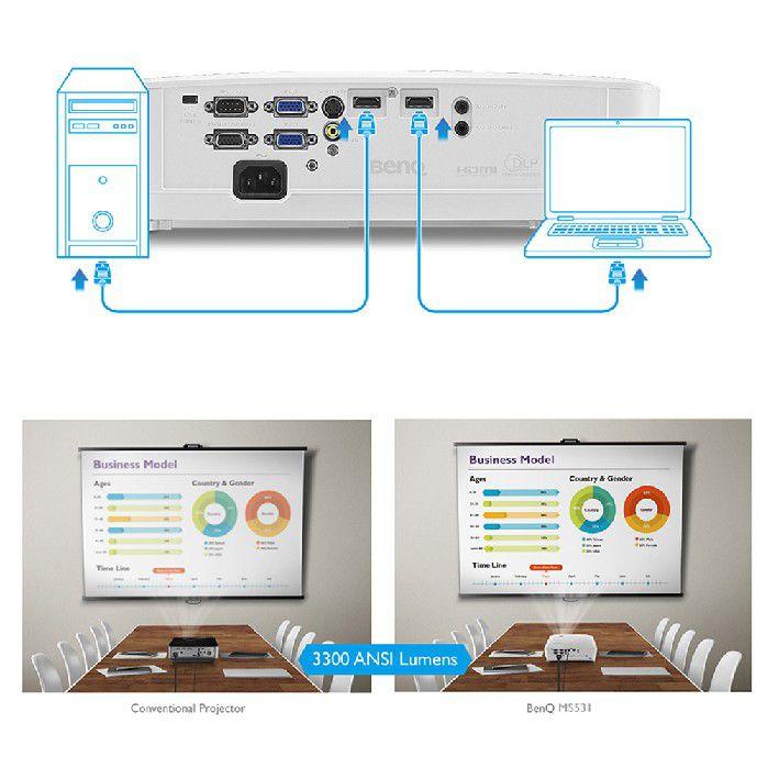 Projetor Benq Multimidia Ms531 3300 Lumens Svga 2x HDMI
