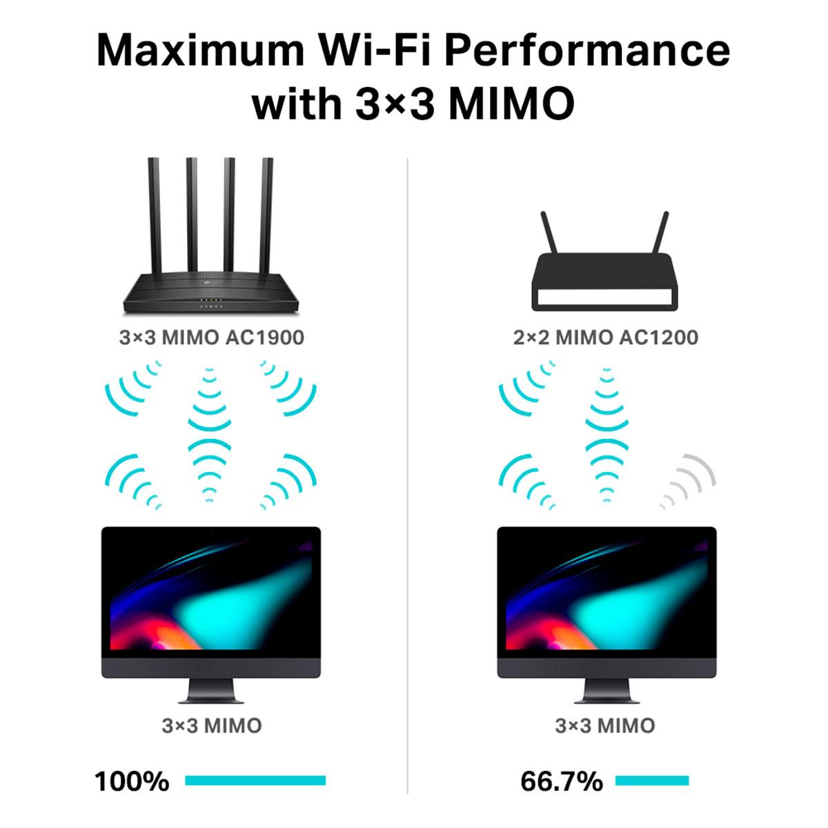 Roteador Wireless TP-Link Archer C80, Dual Band (2.4Ghz/5Ghz), AC1900, Gigabit, 4 Antenas Fixas