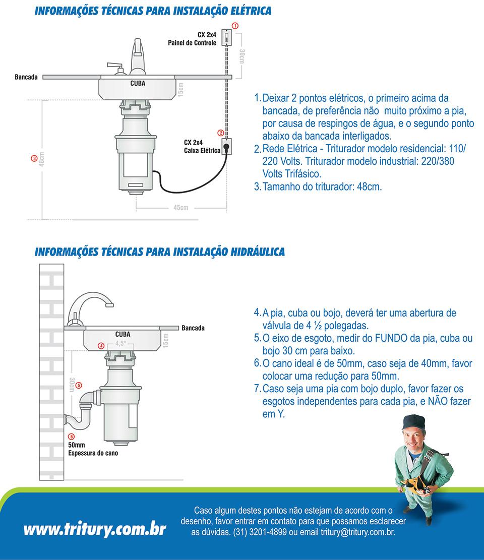 Triturador de alimentos ACX50 - Tritury