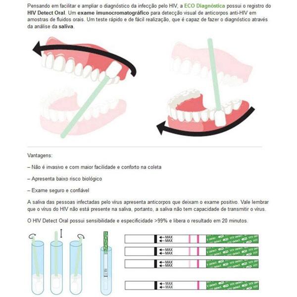 Auto Teste HIV Detect Oral HIV1 e HIV2