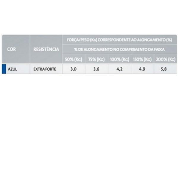 Faixa Elástica Para Exercícios Resistência Extra Forte Azul 1,5 M Mercur