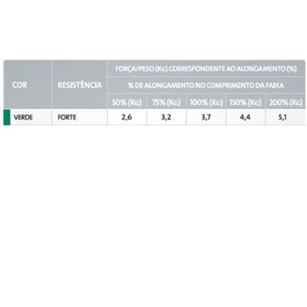 Faixa Elástica Para Exercícios Resistência Forte Verde 1,5 M Mercur