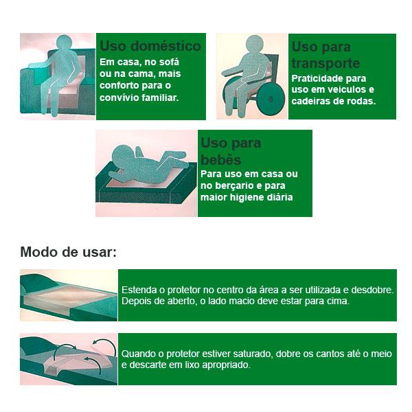 Lençol Protetor Multiuso Absorvente Descartável 80 x 150cm Com 6 Dry Economics Mardam