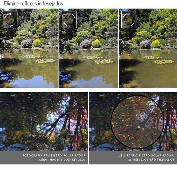 Filtro para Câmera Polarizador Circular PLC - Fotobestway 55mm  - Diafilme Materiais Fotográficos