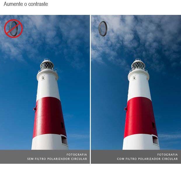 Filtro para Câmera Polarizador Circular PLC - Fotobestway 58mm  - Diafilme Materiais Fotográficos