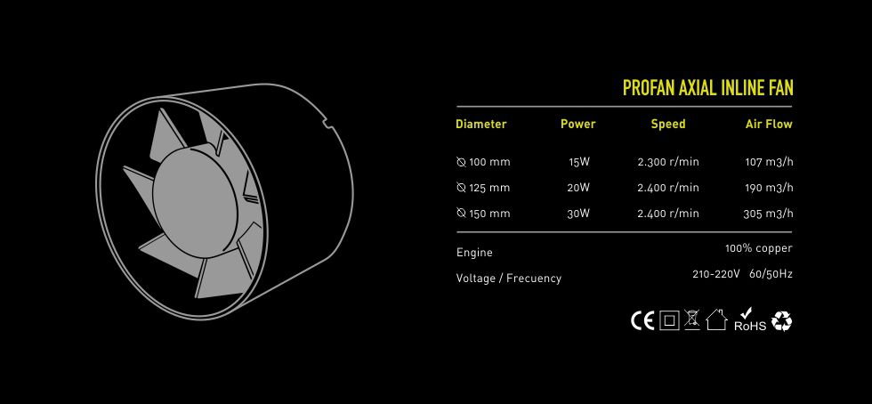 Exaustor Axial Inline 150mm