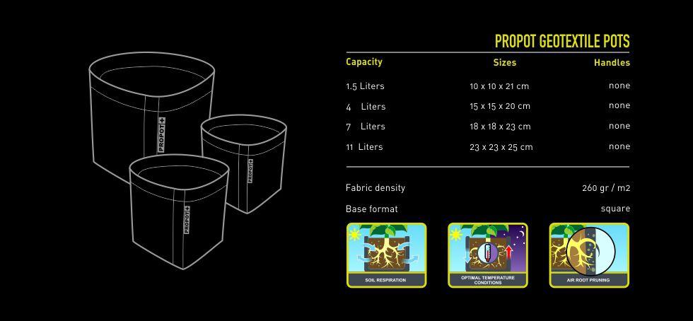 PROPOT Vaso de Feltro 7L kit 4 unidades