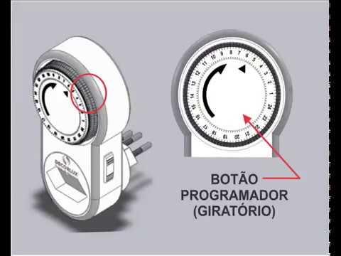 Temporizador Timer Analógico Decorlux