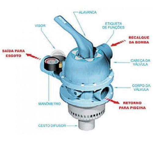 Conjunto Filtro Fm60 + M/bomba Bm-100 1cv S/areia