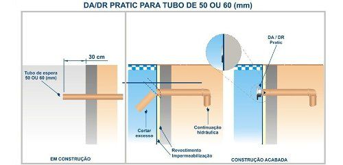 Dhm Pratic Abs/inox 1 1/2 Tubo 0,50