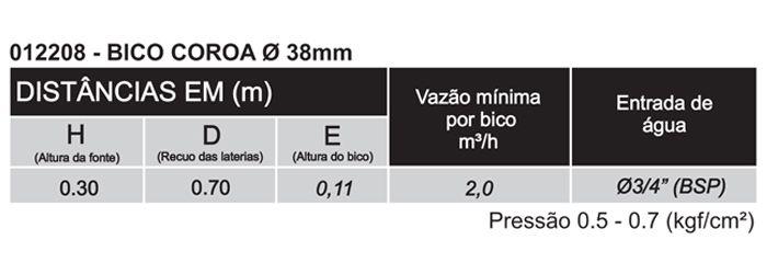 """Bico Coroa 38mm Entrada Rosca 3/4"""" BSP - Sodramar"""