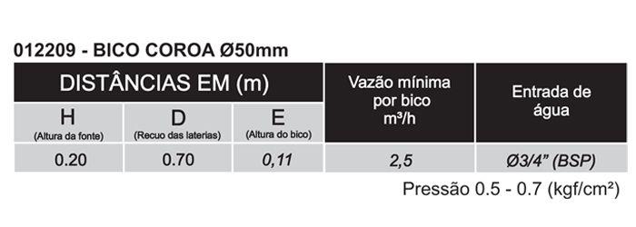 """Bico Coroa 50mm Entrada Rosca 3/4"""" BSP - Sodramar"""