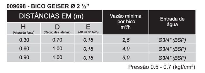 """Bico Geiser 63mm entrada Rosca 3/4"""" BSP - Sodramar"""