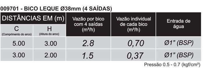 "Bico Leque 38mm 4 Saídas Entrada Rosca 1"" BSP - Sodramar"