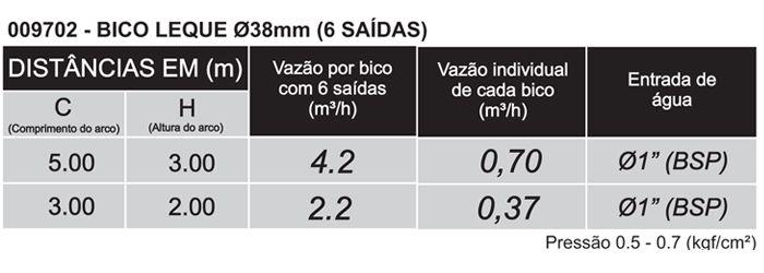 "Bico Leque 38mm 6 Saídas Entrada Rosca 1"" BSP - Sodramar"