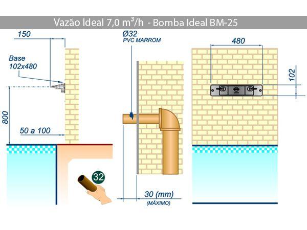 Cascata 3 Quedas Pratic Aço Inox 304 - Sodramar