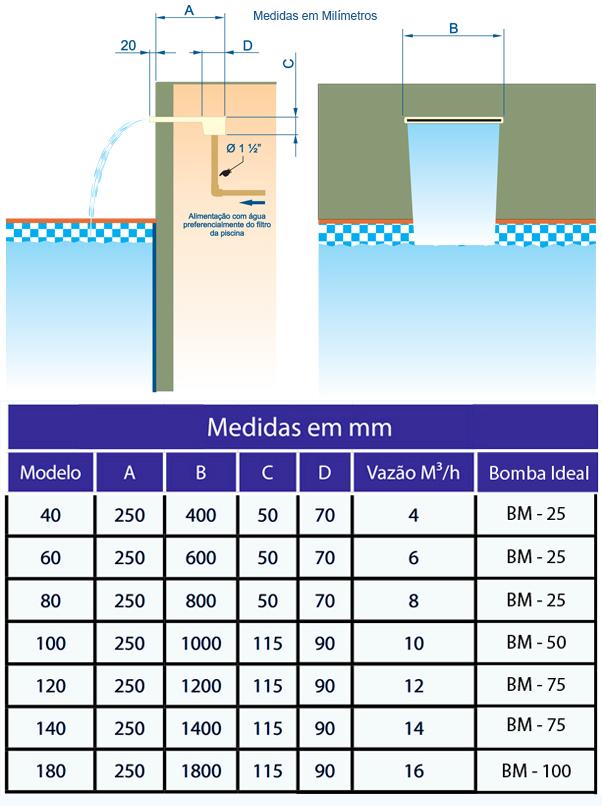 Cascata de Embutir  120cm - Sodramar