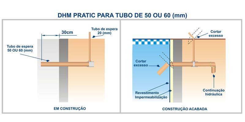 "DHM ABS/Inox Pratic 1 1/2""   (tubo de 50) Sodramar"
