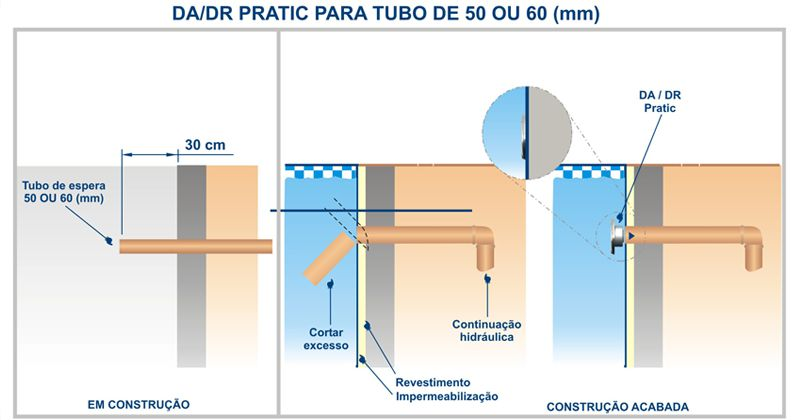 """Dispositivo de Aspiração ABS/Inox Pratic 1 1/2 """"(tubo de 60) Sodramar"""