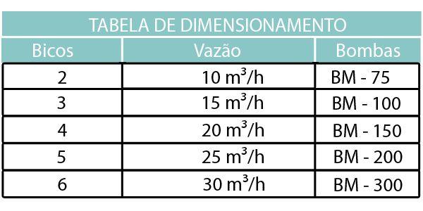 "Dispositivo de Hidromassagem Top Line 11/2"" - Sodramar"