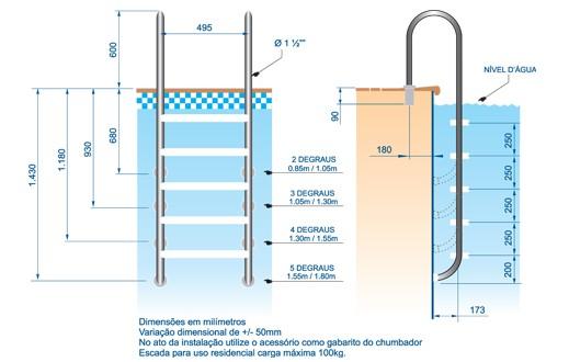 Escada Marinheiro 1½ Com 5 Degraus Em Aço Inox - Sodramar