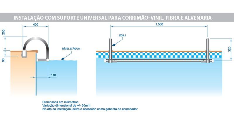Suporte Para Corrimão Universal Aço Inox - Sodramar