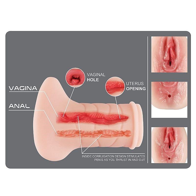 Masturbador Formato de Vagina e Ânus