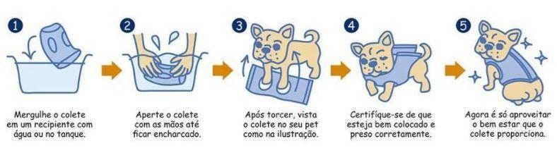 Colete Gelado PetCooling - Chalesco