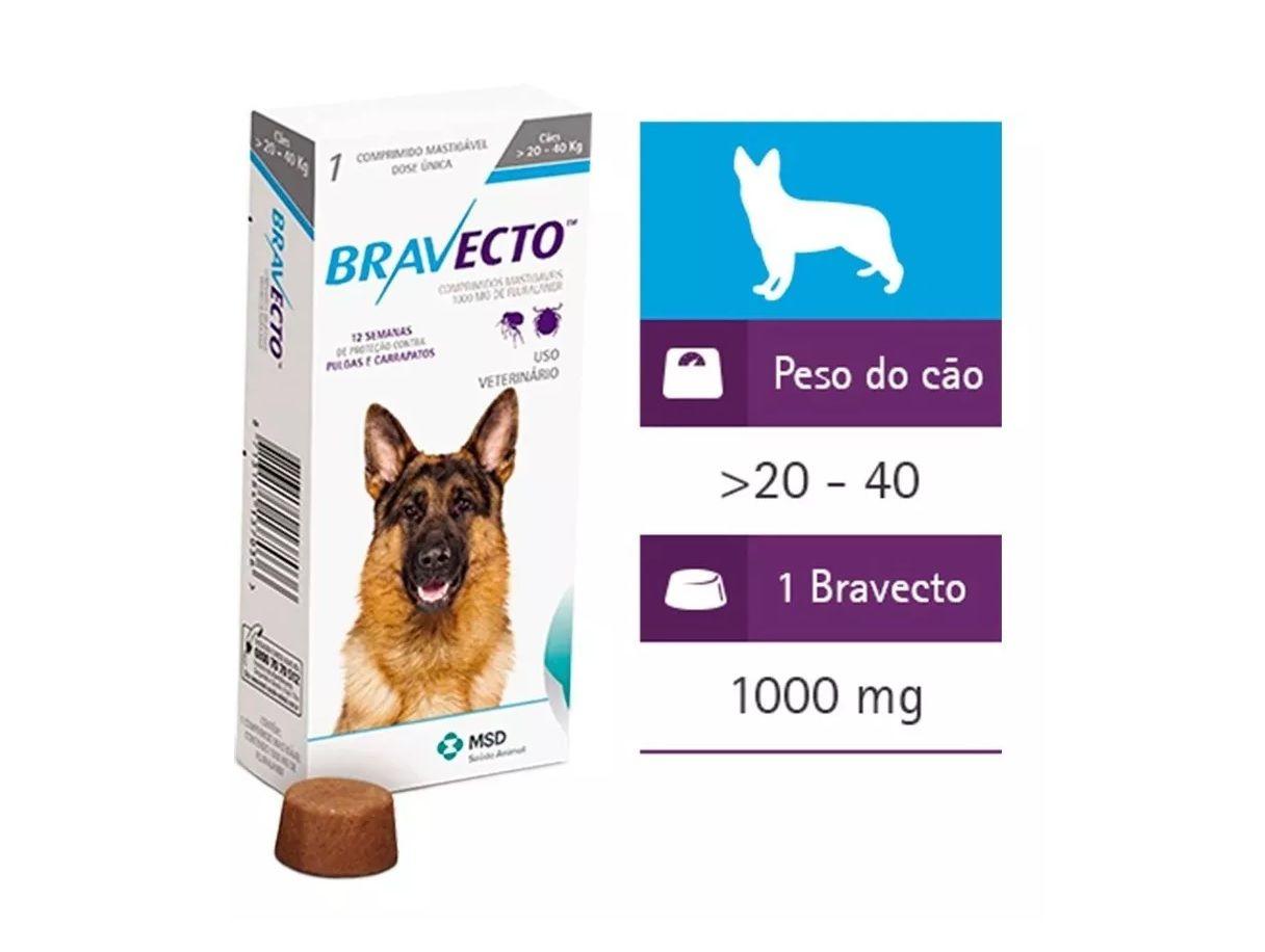 Kit 2 Antipulgas e Carrapatos Bravecto MSD para Cães de 20 a 40 kg