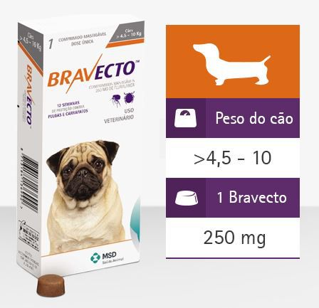 Kit 2 Antipulgas e Carrapatos Bravecto MSD para Cães de 4,5 a 10 kg