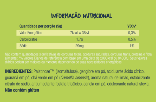 Thermo Gym Bionetic 150g