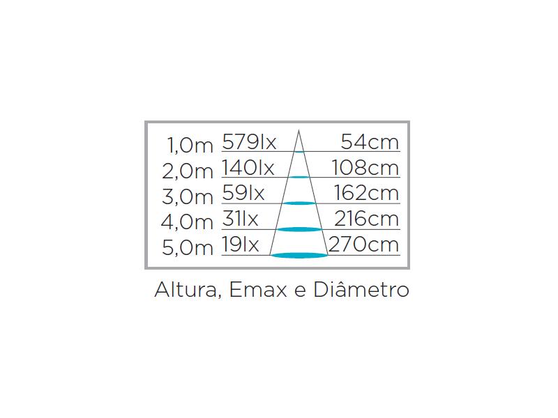 19x Lâmpada LED Mini Dicroica 3W GU10 2700K Bivolt STH8513/27