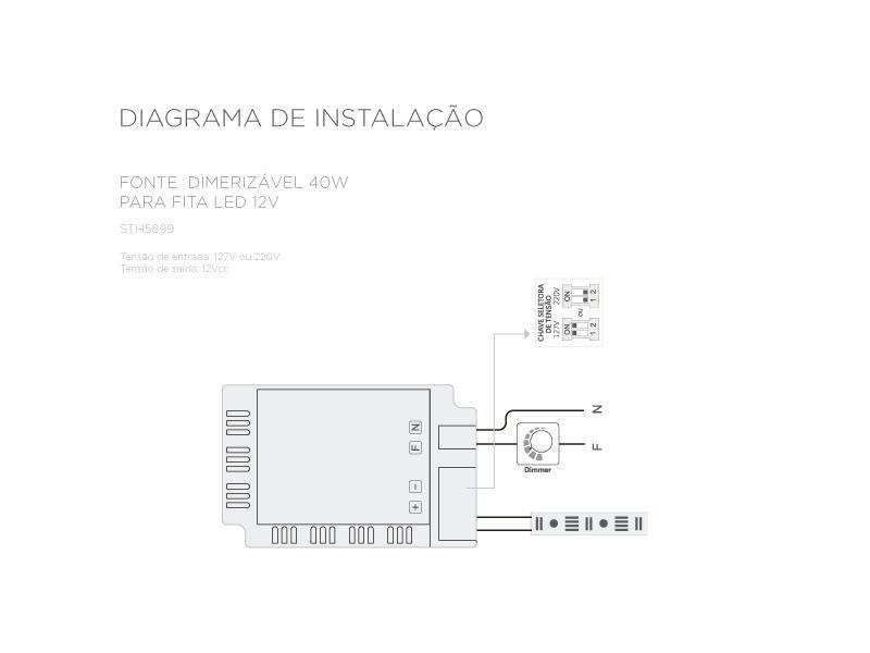 Fonte Profissional para LED 12V 40W IP20 Stella -  Dimerizável -STH5899