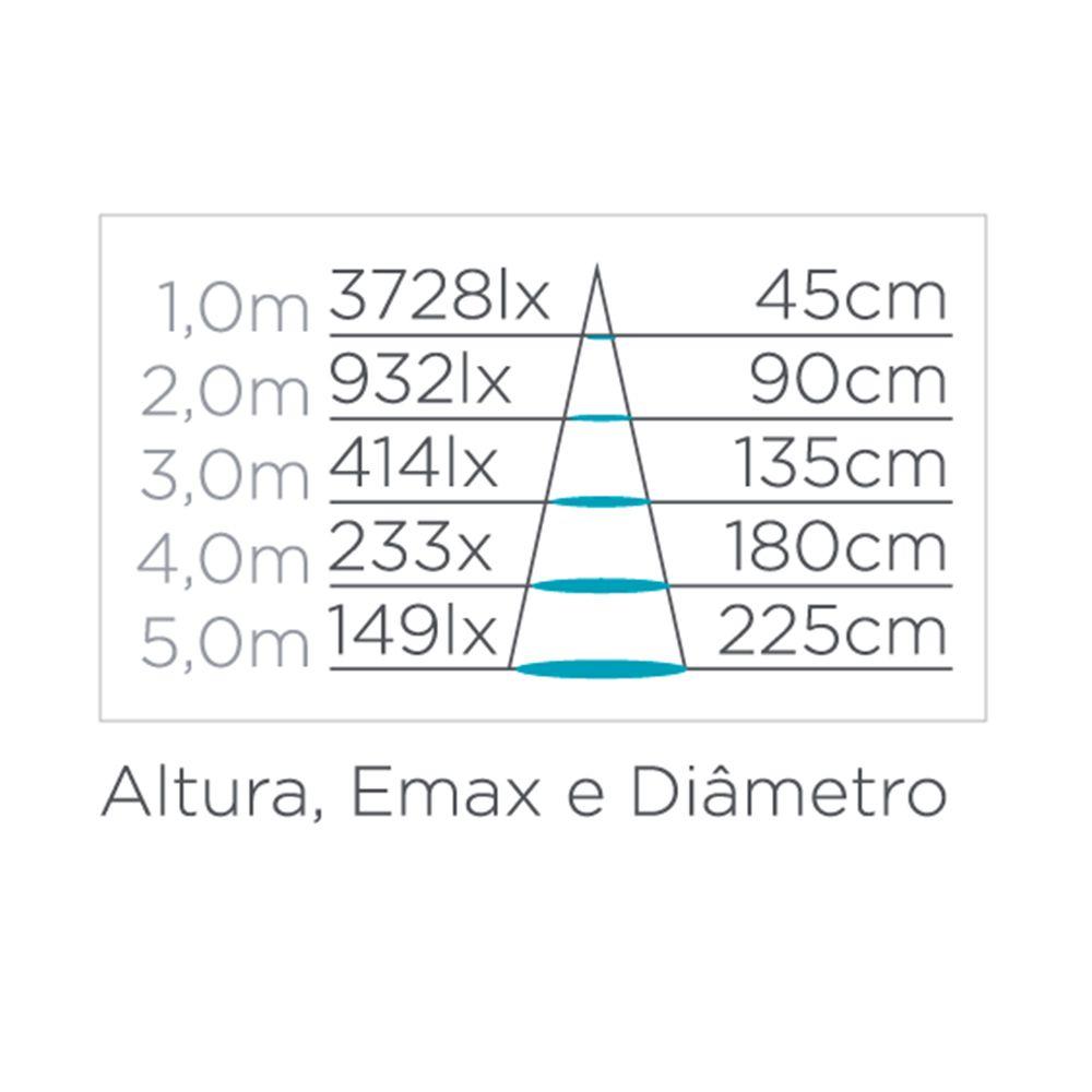 Lâmpada LED PAR38 14W E27 Branco Quente STH8035/30