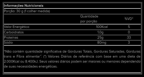 100% Whey Gold Standard Isolate 720g - Optimum Nutrition