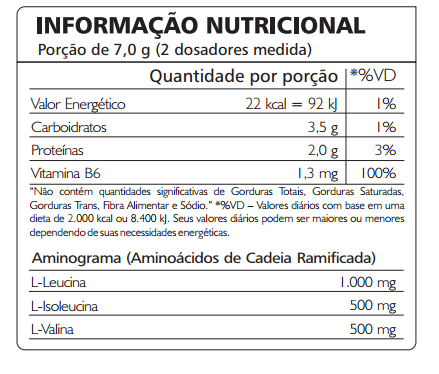 BCAA 2:1:1 210g - Athletica Nutrition