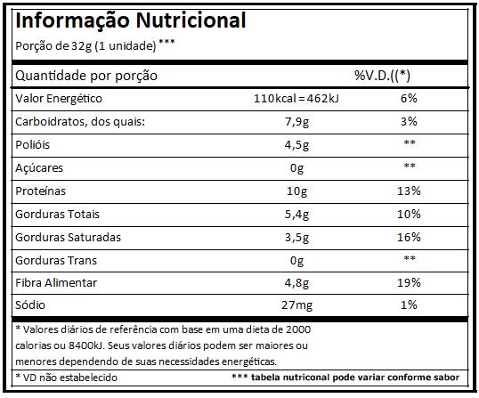 Best Whey Bar 12 Uni. - Atlhetica Nutrition