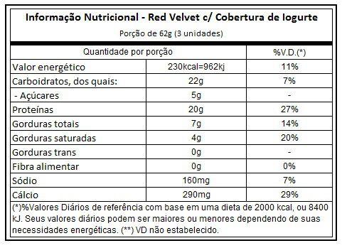 Cake Bites 12 Uni. - Optimum Nutrition