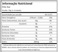 Elite Protein Bar Caixa (12 Unid.) - Dymatize