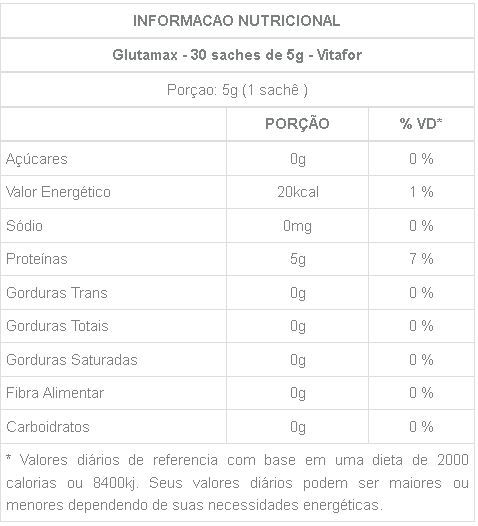 Glutamax 30 Sachês 5g - VITAFOR