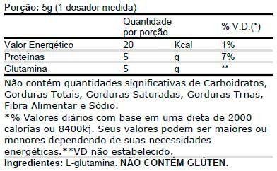 Glutamine Micronized 150g - Atlhetica Nutrition