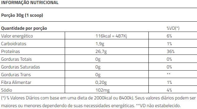 Isolate Definition 900g - BodyAction
